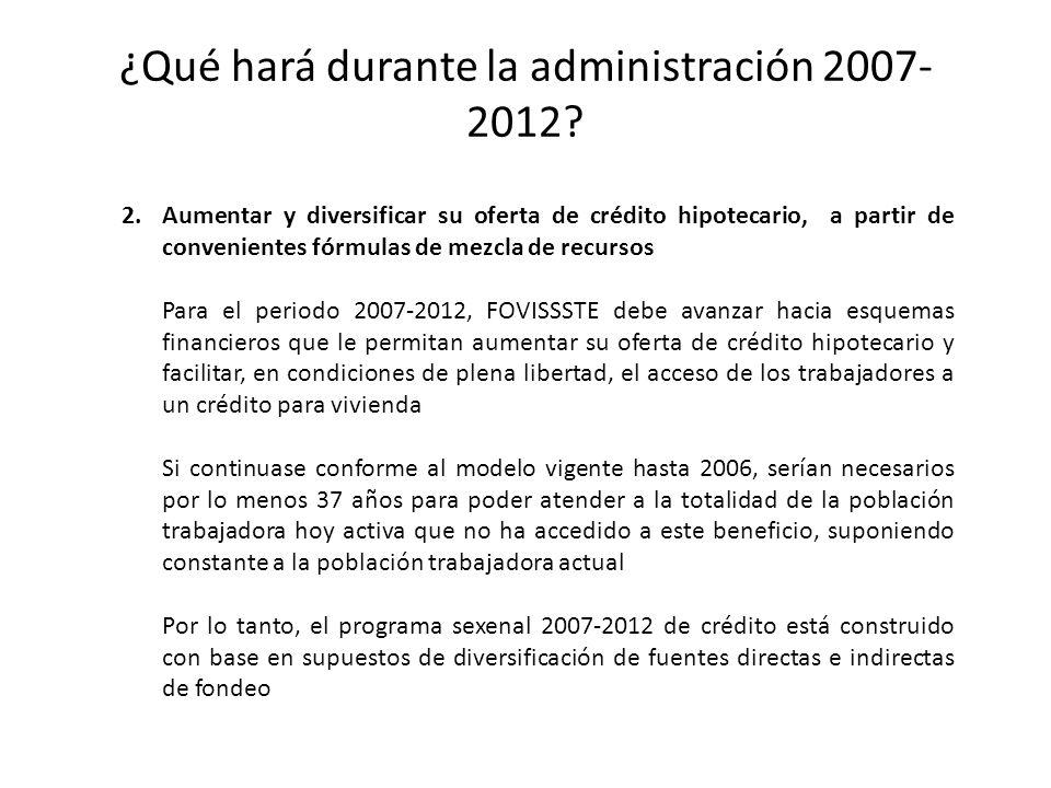 ¿Qué hará durante la administración 2007- 2012? 2.Aumentar y diversificar su oferta de crédito hipotecario, a partir de convenientes fórmulas de mezcl