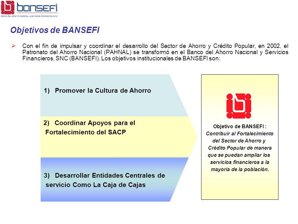 2)Coordinar Apoyos para el Fortalecimiento del SACP 3)Desarrollar Entidades Centrales de servicio Como La Caja de Cajas Objetivo de BANSEFI : Contribu