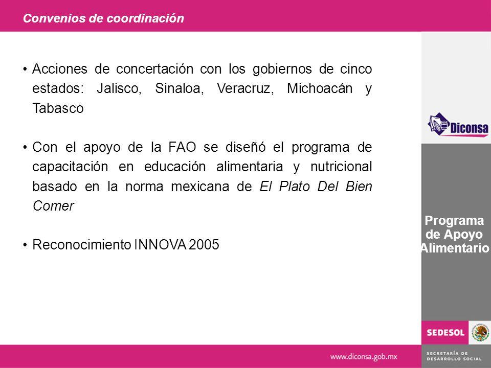 Convenios de coordinación Programa de Apoyo Alimentario Acciones de concertación con los gobiernos de cinco estados: Jalisco, Sinaloa, Veracruz, Micho