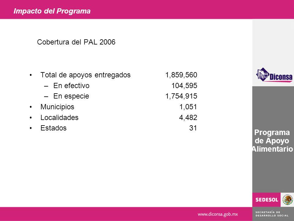Impacto del Programa Programa de Apoyo Alimentario Total de apoyos entregados –En efectivo –En especie Municipios Localidades Estados Cobertura del PA
