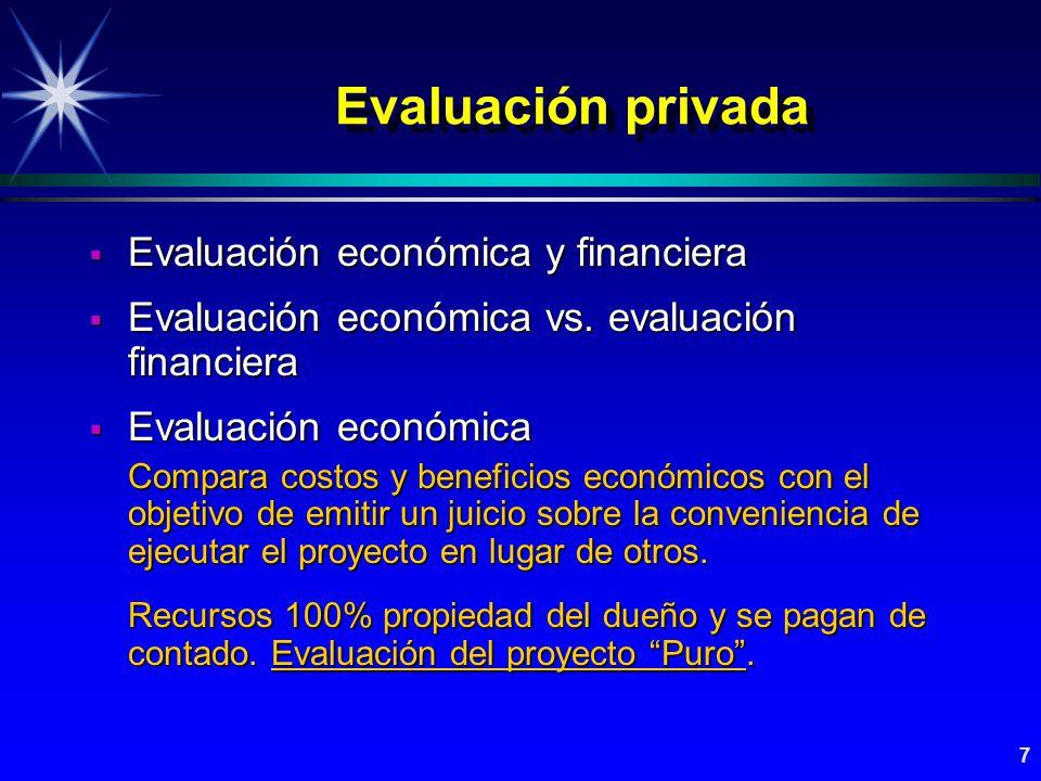 8 Evaluación privada Evaluación financiera Evaluación financiera El costo de financiamiento puede hacer un proyecto malo en bueno o viceversa.