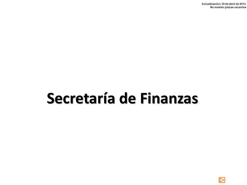Actualización: 30 de abril de 2014 No existen plazas vacantes ORGANIGRAMA GENERAL SECRETARÍA DE FINANZAS STAFF SECRETARÍA TÉCNICA JEFATURA DE LA OFICINA DE SECRETARIO DESPACHO OFICINA DE LA SUBSECRETARÍA DE EGRESOS DIRECCIÓN GENERAL DE GASTO PÚBLICO DIRECCIÓN GENERAL DE GASTO FEDERALIZADO DIRECCIÓN GENERAL DE POLÍTICA FINANCIERA DIRECCIÓN GENERAL DE INVERSIÓN PÚBLICA DIRECCIÓN GENERAL DE CONTABILIDAD GUBERNAMENTAL DIRECCIÓN GENERAL DE CAJA GENERAL DIRECCIÓN GENERAL DE CONTROL Y EVALUACIÓN DE PRESUPUESTO SUBSECRETARÍA DE EGRESOS OFICINA DE LA SUBSECRETARÍA DE INGRESOS DIRECCIÓN GENERAL DE POLÍTICA DE INGRESOS COORDINACION GENERAL DE INVERSIONES COORDINACION GENERAL DE EVALUACION Y SEG.