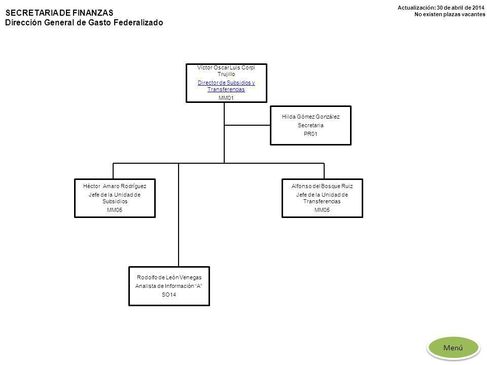 Actualización: 30 de abril de 2014 No existen plazas vacantes Víctor Oscar Luis Corpi Trujillo Director de Subsidios y Transferencias MM01 Héctor Amar