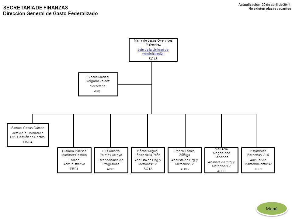 Actualización: 30 de abril de 2014 No existen plazas vacantes María de Jesús Oyervides Meléndez Jefe de la Unidad de Administración SO13 Evodia Mariso