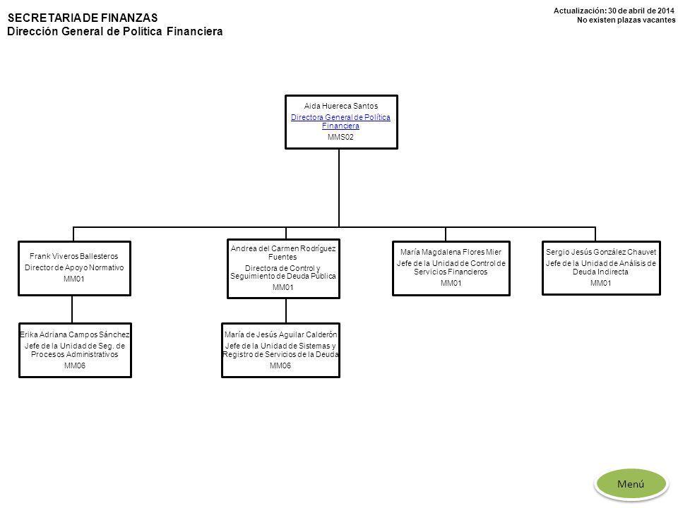 Actualización: 30 de abril de 2014 No existen plazas vacantes Frank Viveros Ballesteros Director de Apoyo Normativo MM01 Andrea del Carmen Rodríguez F