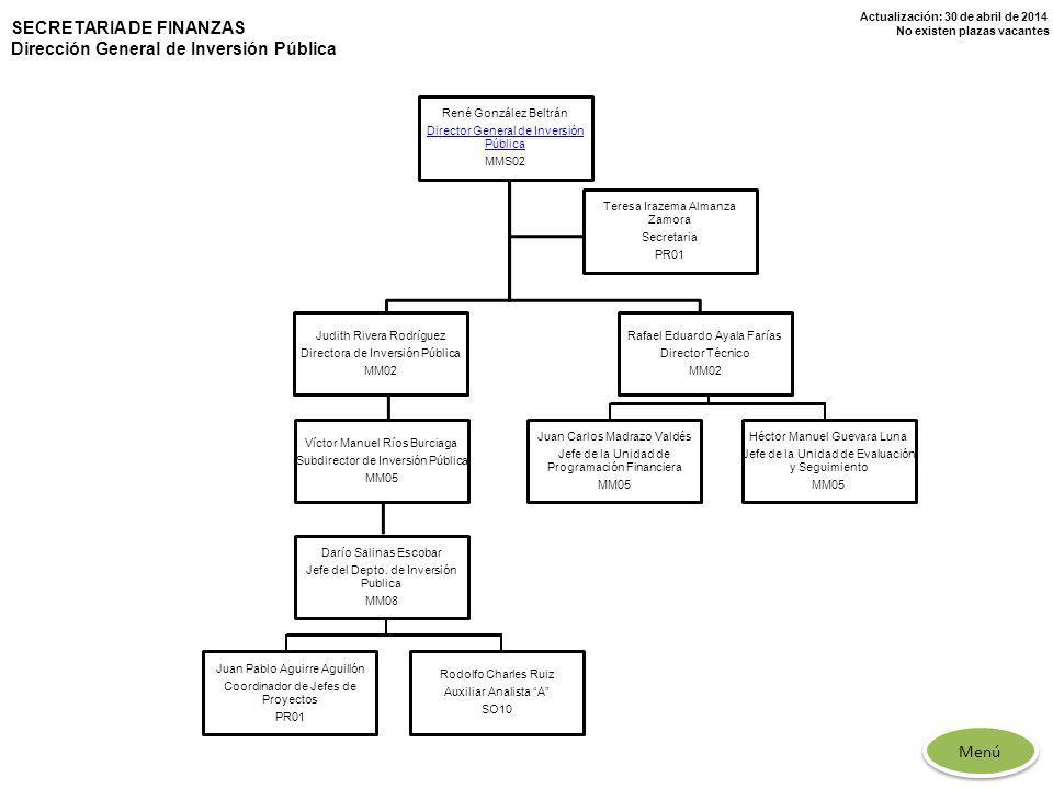 Actualización: 30 de abril de 2014 No existen plazas vacantes SECRETARIA DE FINANZAS Dirección General de Inversión Pública René González Beltrán Dire