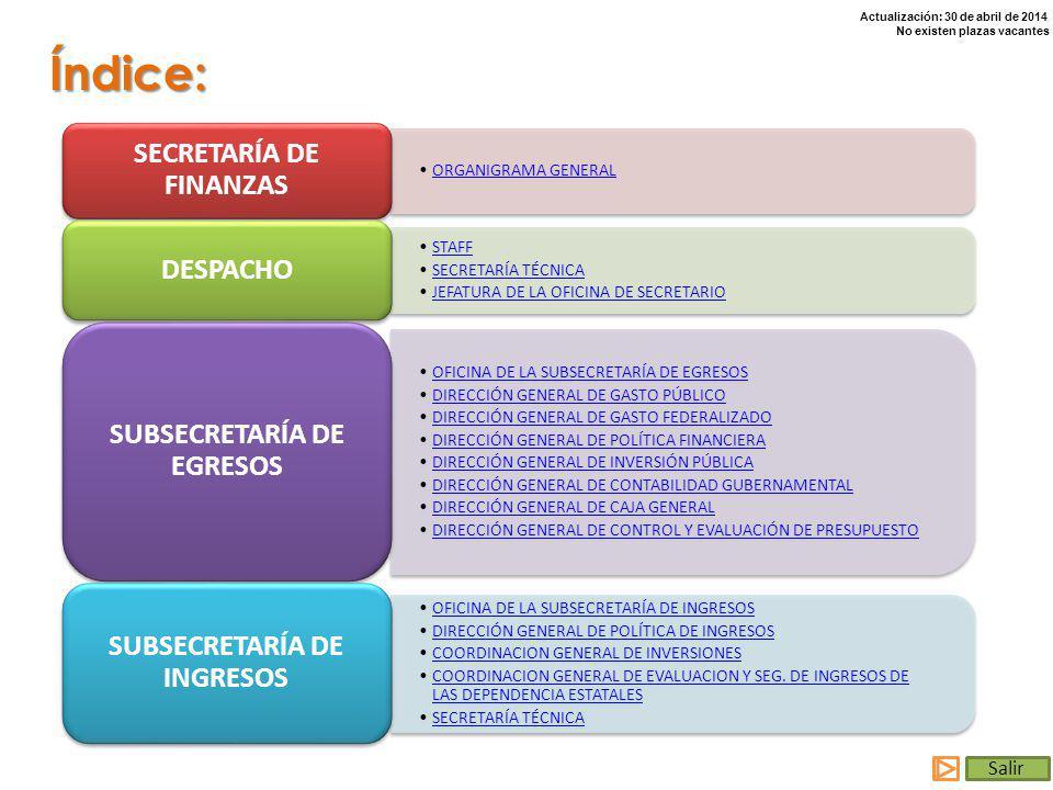 Actualización: 30 de abril de 2014 No existen plazas vacantes OFICINA DE LA SUBSECRETARÍA DE ADMINISTRACIÓN DIRECCIÓN GENERAL DE ADMINISTRACIÓN DE PERSONAL DIRECCION GENERAL DE ADQUISICIONES DIRECCIÓN GENERAL DE SERVICIOS GENERALES DIRECCIÓN GENERAL DE APOYO ADMINISTRATIVO DIRECCION GENERAL DE PROCEDIMIENTOS LEGALES Y CONTRATOS DIRECCION GENERAL DE ENTIDADES PARAESTATALES DIRECCION GENERAL DE INFORMÁTICA COORDINACIÓN GENERAL DE PATRIMONIO DIRECCIÓN GENERAL DE EVALUACIÓN Y SEGUIMIENTO DIRECCIÓN DE NÓMINAS ESTATALES SUBSECRETARÍA DE ADMINISTRACIÓN OFICINA DE LA COORD.