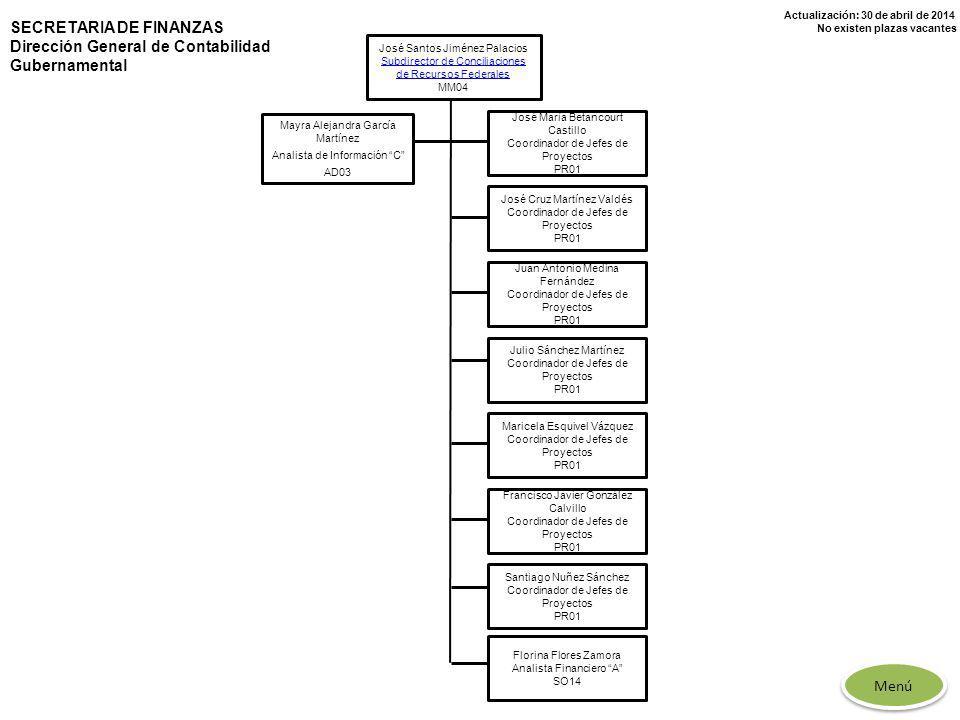 Actualización: 30 de abril de 2014 No existen plazas vacantes José Santos Jiménez Palacios Subdirector de Conciliaciones de Recursos Federales MM04 Jo