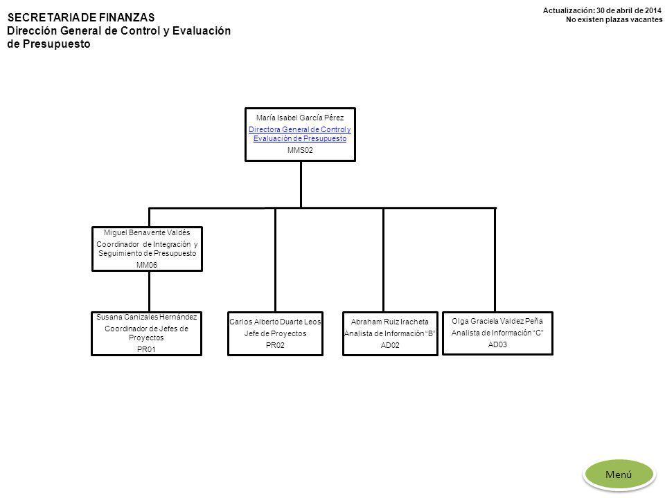 Actualización: 30 de abril de 2014 No existen plazas vacantes SECRETARIA DE FINANZAS Dirección General de Control y Evaluación de Presupuesto María Is
