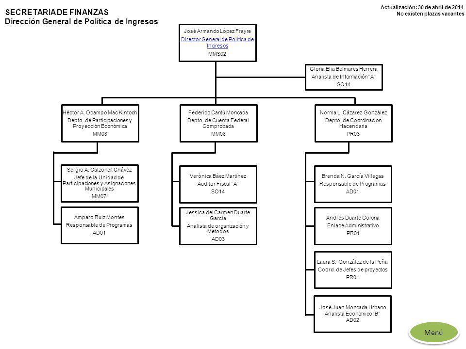Actualización: 30 de abril de 2014 No existen plazas vacantes SECRETARIA DE FINANZAS Dirección General de Política de Ingresos Menú José Armando López
