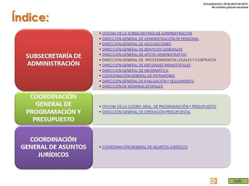 Actualización: 30 de abril de 2014 No existen plazas vacantes OFICINA DE LA SUBSECRETARÍA DE ADMINISTRACIÓN DIRECCIÓN GENERAL DE ADMINISTRACIÓN DE PER