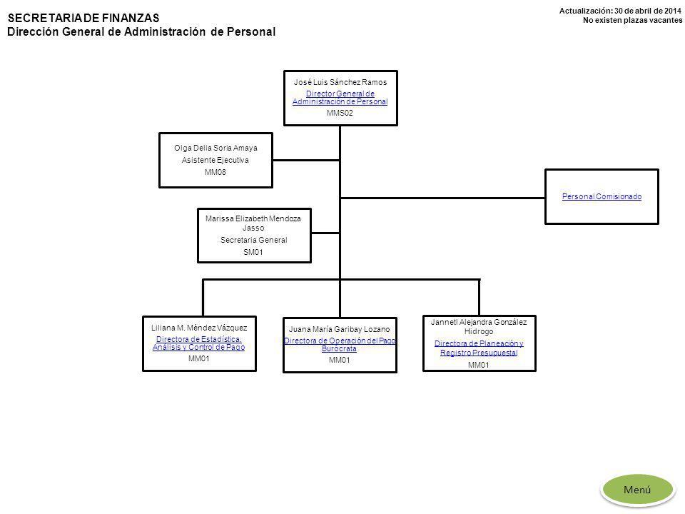 Actualización: 30 de abril de 2014 No existen plazas vacantes José Luis Sánchez Ramos Director General de Administración de Personal MMS02 Juana María
