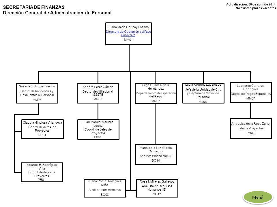 Actualización: 30 de abril de 2014 No existen plazas vacantes SECRETARIA DE FINANZAS Dirección General de Administración de Personal Juana María Garib