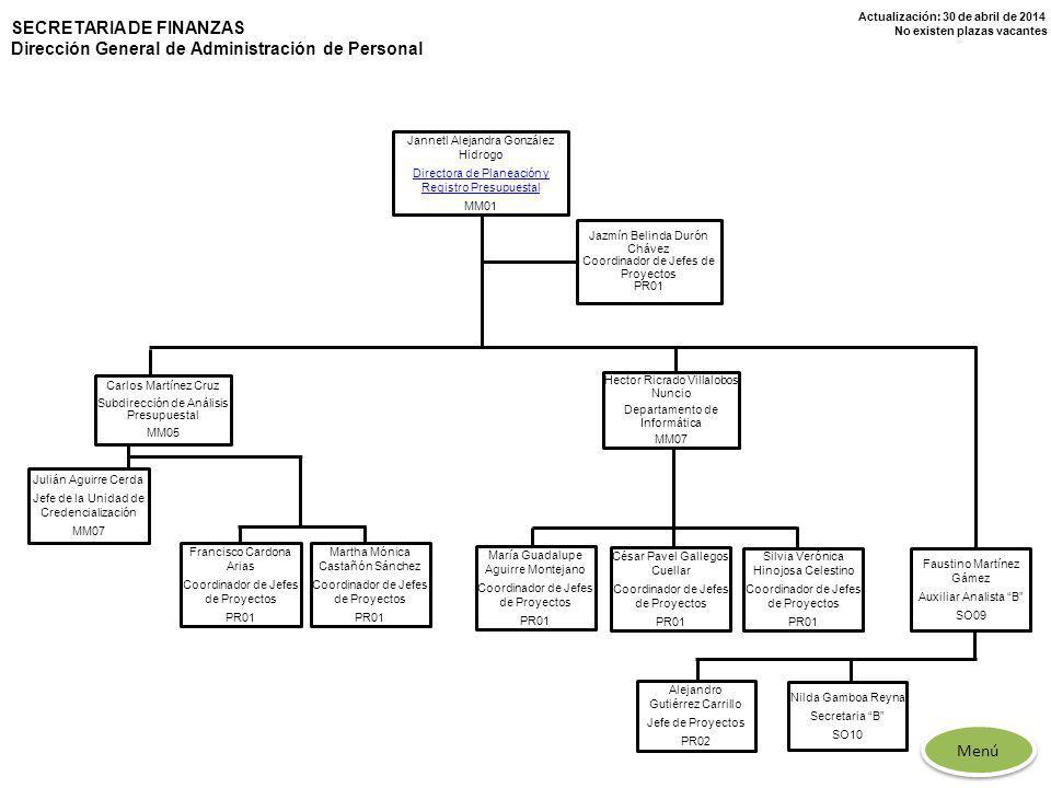 Actualización: 30 de abril de 2014 No existen plazas vacantes Jannetl Alejandra González Hidrogo Directora de Planeación y Registro Presupuestal MM01