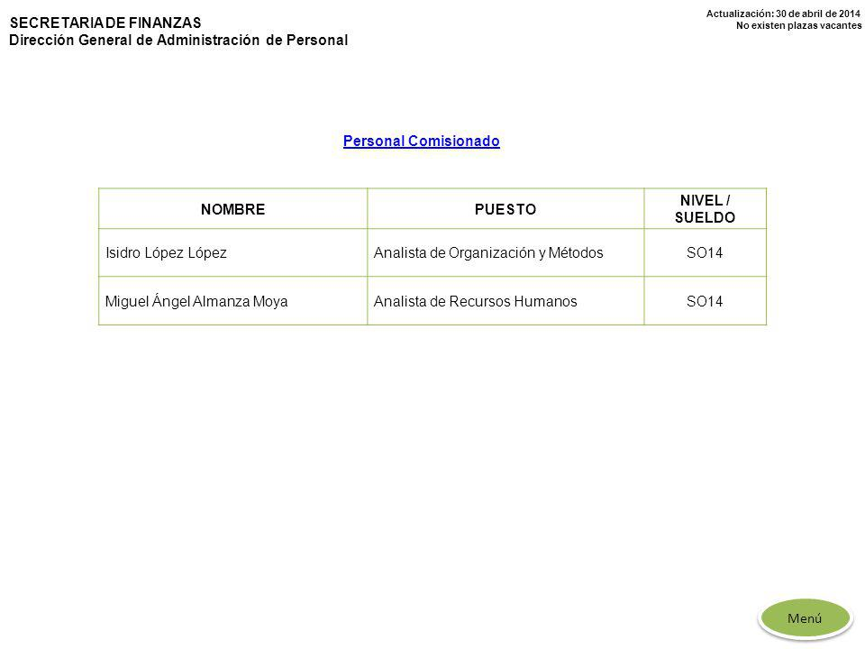 Actualización: 30 de abril de 2014 No existen plazas vacantes SECRETARIA DE FINANZAS Dirección General de Administración de Personal NOMBREPUESTO NIVE
