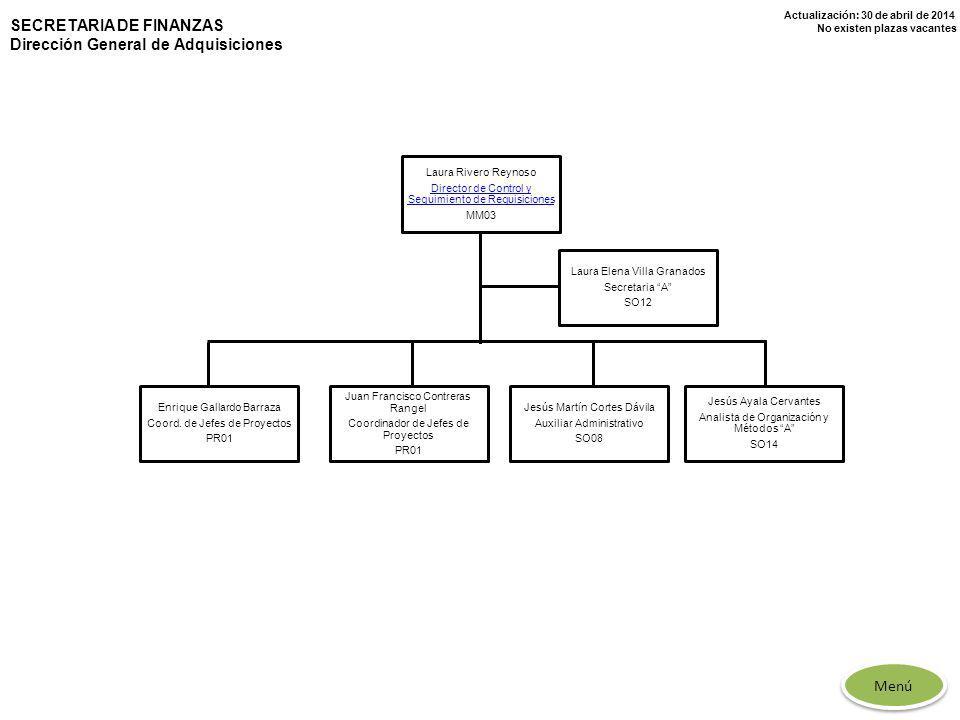 Actualización: 30 de abril de 2014 No existen plazas vacantes SECRETARIA DE FINANZAS Dirección General de Adquisiciones Laura Rivero Reynoso Director