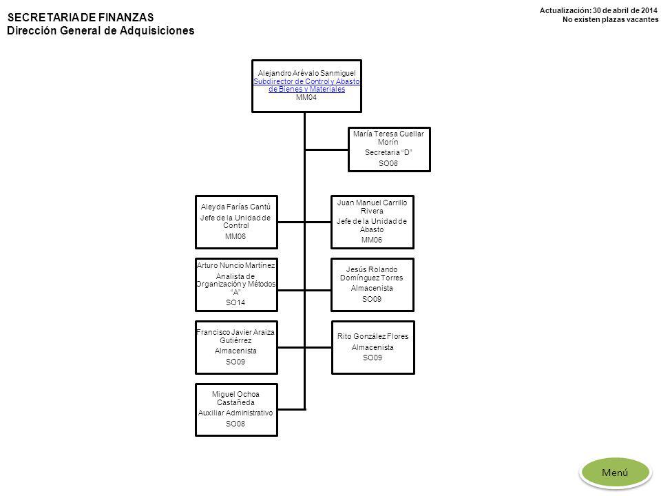 Actualización: 30 de abril de 2014 No existen plazas vacantes SECRETARIA DE FINANZAS Dirección General de Adquisiciones Alejandro Arévalo Sanmiguel Su