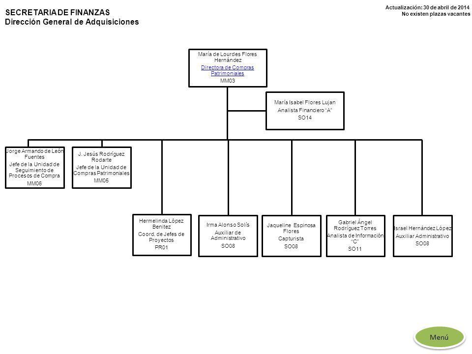 Actualización: 30 de abril de 2014 No existen plazas vacantes SECRETARIA DE FINANZAS Dirección General de Adquisiciones María de Lourdes Flores Hernán
