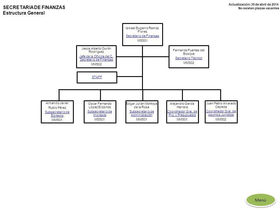 Actualización: 30 de abril de 2014 No existen plazas vacantes SECRETARIA DE FINANZAS Estructura General Ismael Eugenio Ramos Flores Secretario de Fina