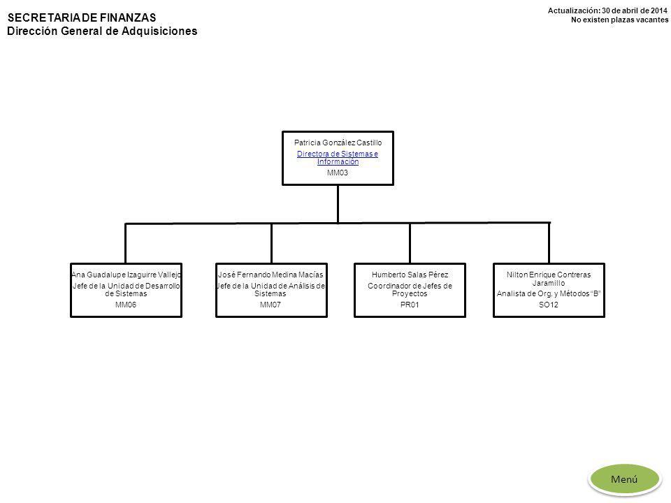 Actualización: 30 de abril de 2014 No existen plazas vacantes SECRETARIA DE FINANZAS Dirección General de Adquisiciones Patricia González Castillo Dir
