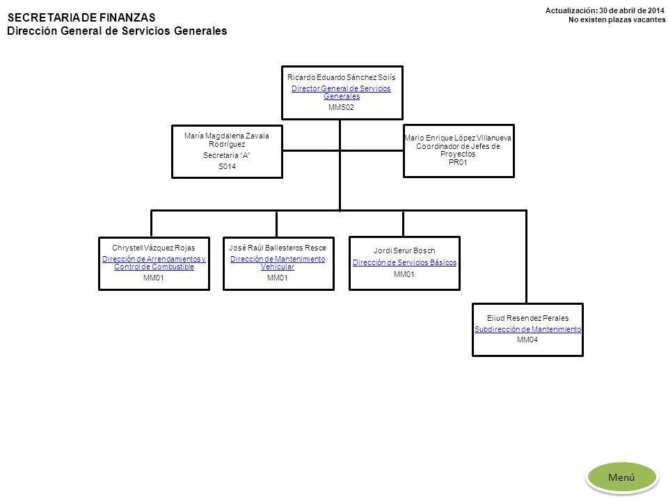 Actualización: 30 de abril de 2014 No existen plazas vacantes SECRETARIA DE FINANZAS Dirección General de Servicios Generales Ricardo Eduardo Sánchez