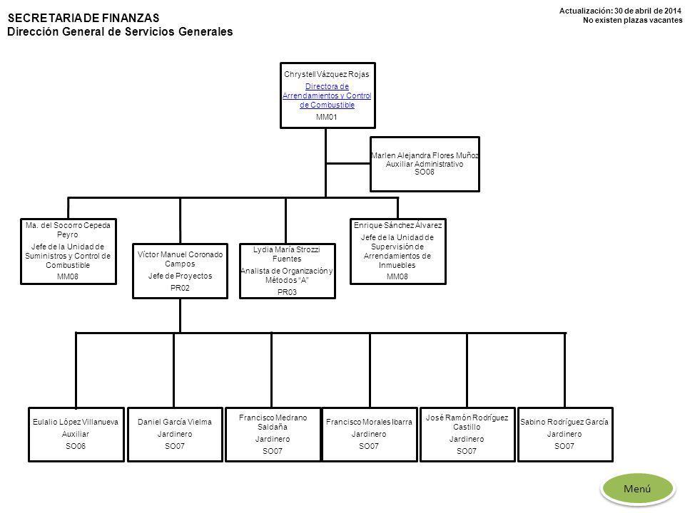 Actualización: 30 de abril de 2014 No existen plazas vacantes SECRETARIA DE FINANZAS Dirección General de Servicios Generales Chrystell Vázquez Rojas