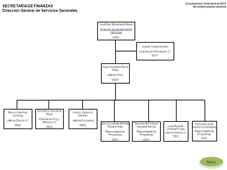 Actualización: 30 de abril de 2014 No existen plazas vacantes SECRETARIA DE FINANZAS Dirección General de Servicios Generales José Raúl Ballesteros Re