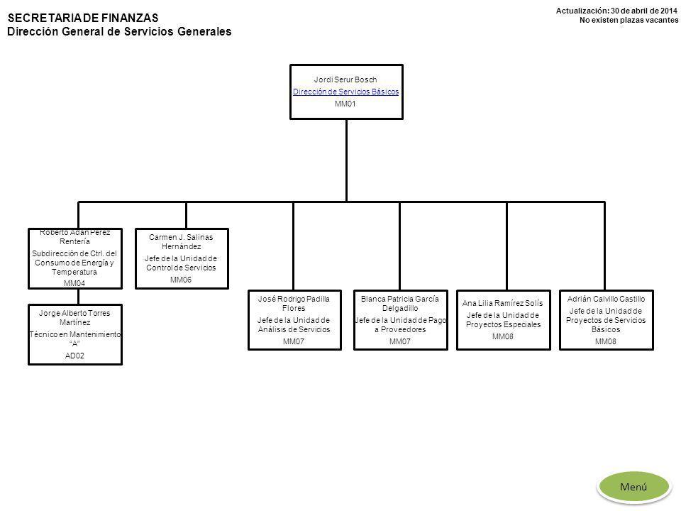 Actualización: 30 de abril de 2014 No existen plazas vacantes SECRETARIA DE FINANZAS Dirección General de Servicios Generales Carmen J. Salinas Hernán