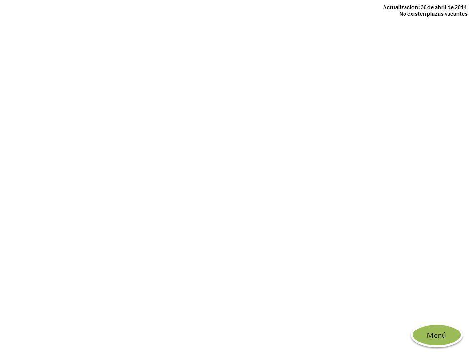 Actualización: 30 de abril de 2014 No existen plazas vacantes Menú
