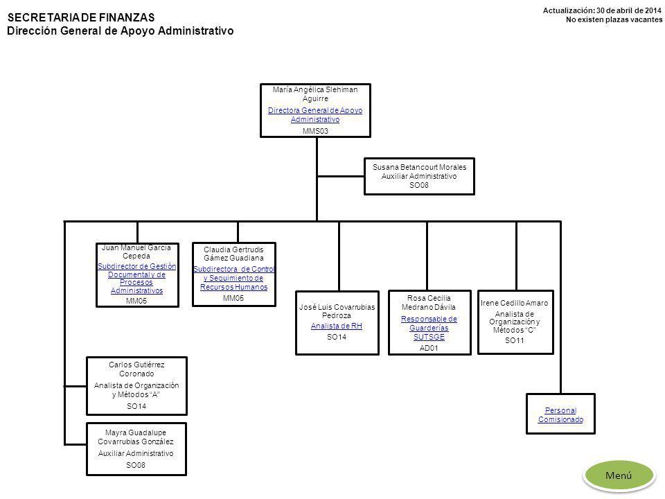 Actualización: 30 de abril de 2014 No existen plazas vacantes SECRETARIA DE FINANZAS Dirección General de Apoyo Administrativo María Angélica Slehiman
