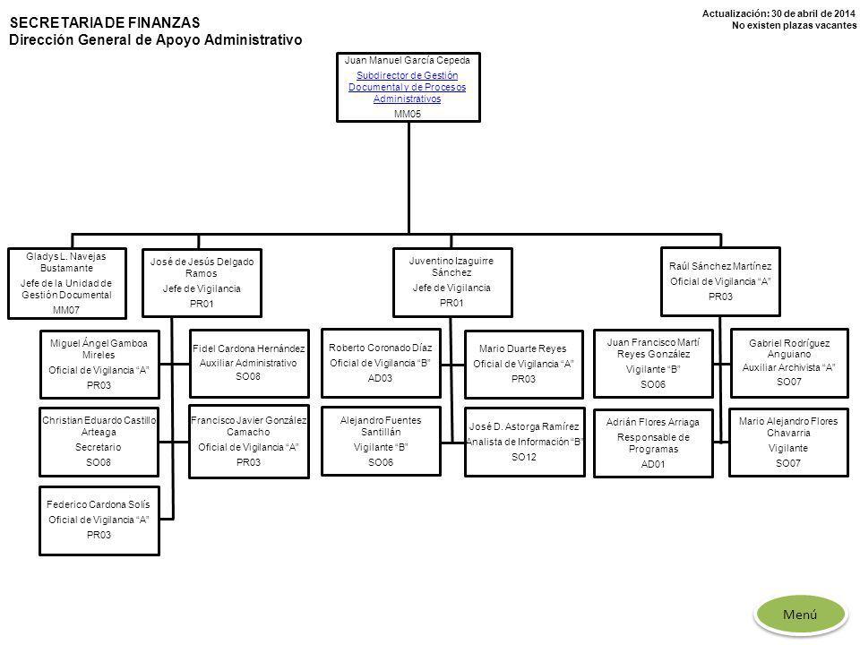 Actualización: 30 de abril de 2014 No existen plazas vacantes Juan Manuel García Cepeda Subdirector de Gestión Documental y de Procesos Administrativo