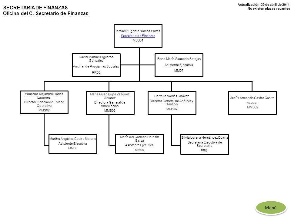 Actualización: 30 de abril de 2014 No existen plazas vacantes SECRETARIA DE FINANZAS Oficina del C. Secretario de Finanzas Ismael Eugenio Ramos Flores