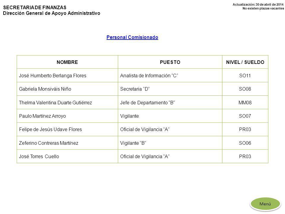 Actualización: 30 de abril de 2014 No existen plazas vacantes SECRETARIA DE FINANZAS Dirección General de Apoyo Administrativo NOMBREPUESTONIVEL / SUE