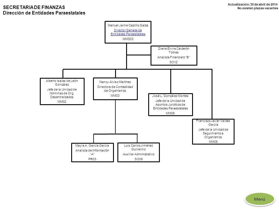 Actualización: 30 de abril de 2014 No existen plazas vacantes SECRETARIA DE FINANZAS Dirección de Entidades Paraestatales Alberto Isaías de León Gonzá