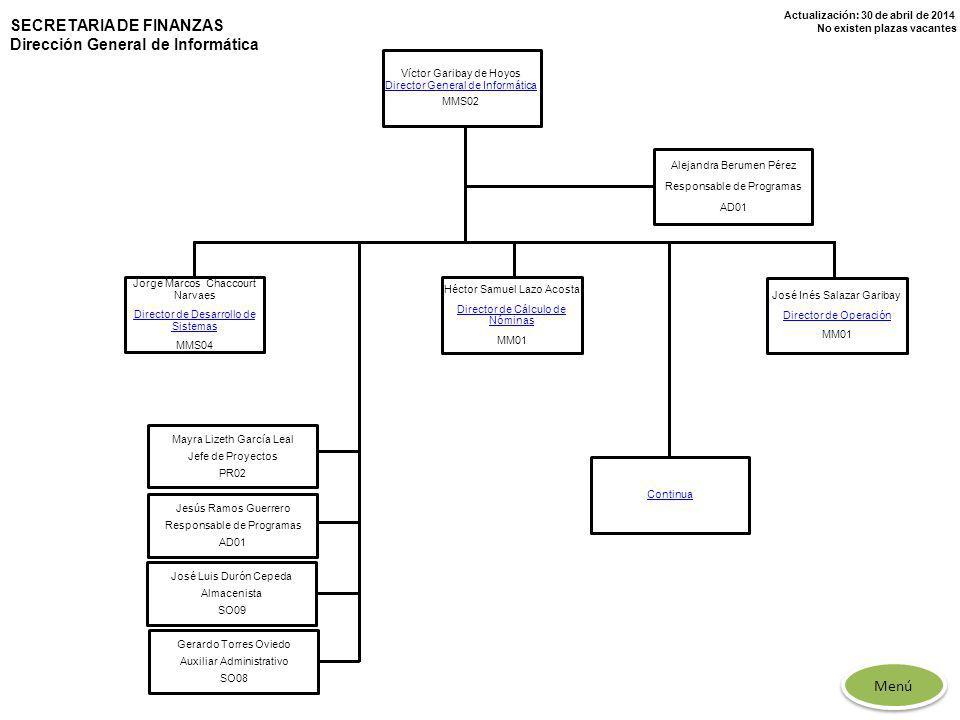 Actualización: 30 de abril de 2014 No existen plazas vacantes SECRETARIA DE FINANZAS Dirección General de Informática Víctor Garibay de Hoyos Director