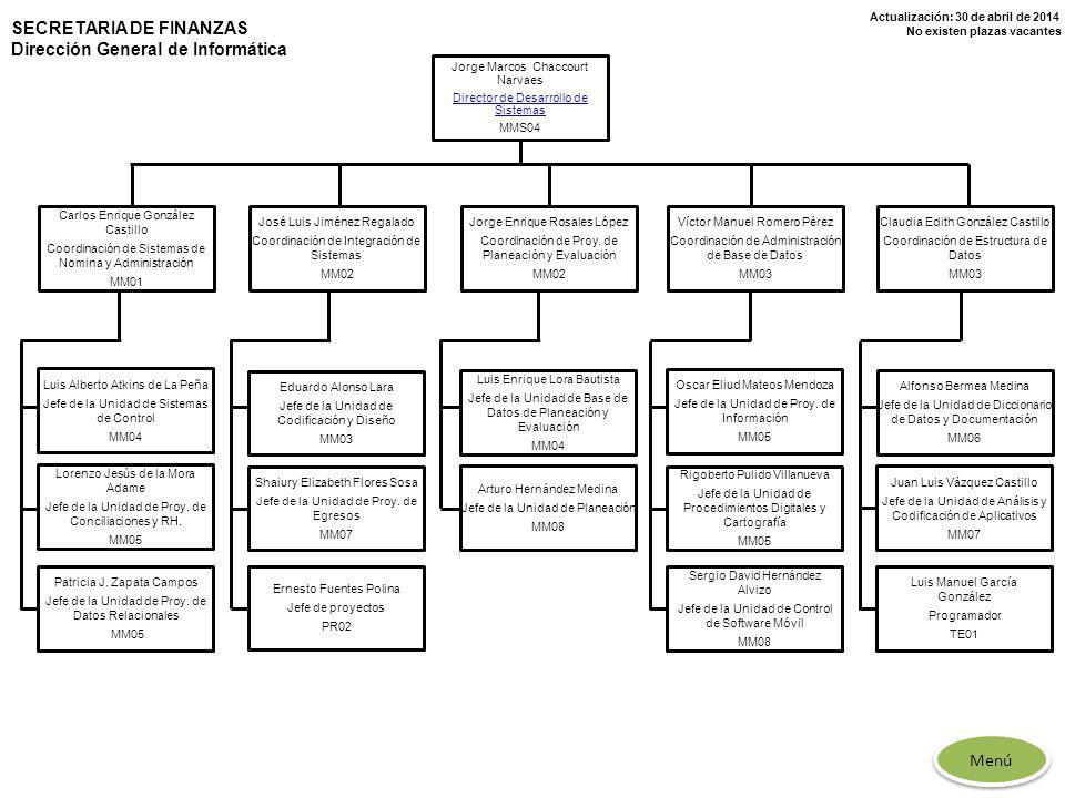 Actualización: 30 de abril de 2014 No existen plazas vacantes SECRETARIA DE FINANZAS Dirección General de Informática Jorge Marcos Chaccourt Narvaes D