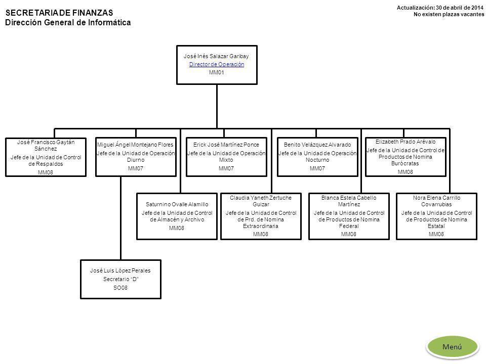 Actualización: 30 de abril de 2014 No existen plazas vacantes SECRETARIA DE FINANZAS Dirección General de Informática José Inés Salazar Garibay Direct