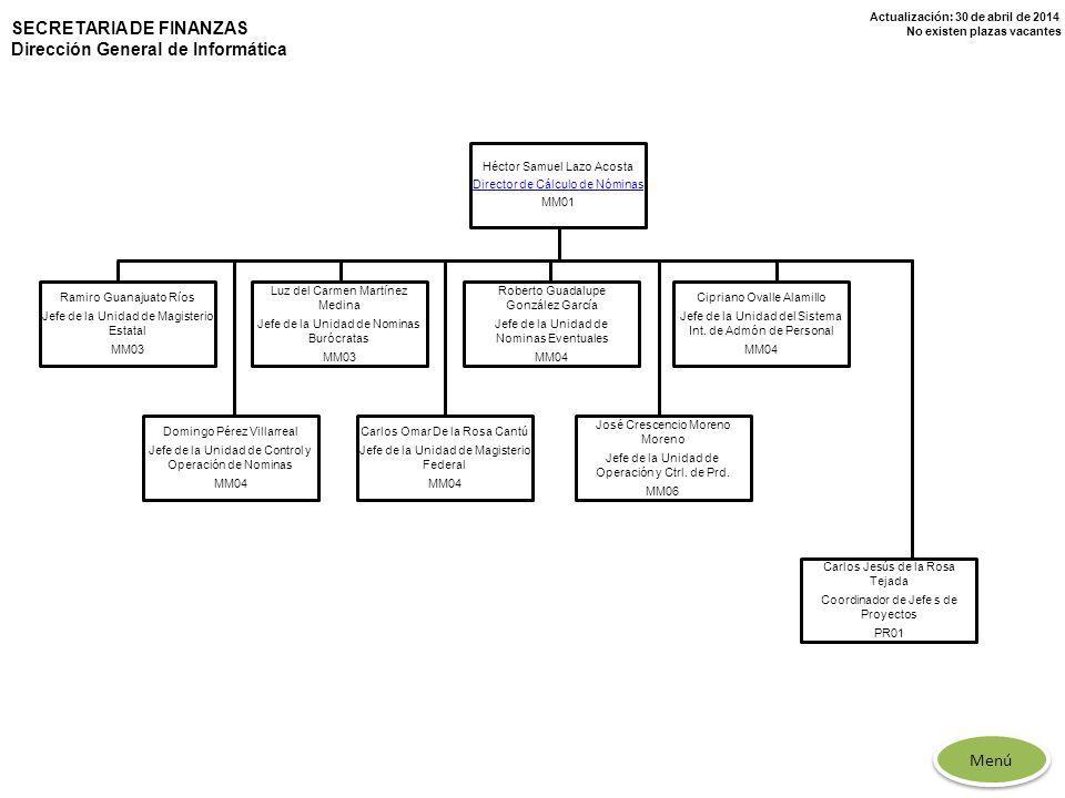 Actualización: 30 de abril de 2014 No existen plazas vacantes SECRETARIA DE FINANZAS Dirección General de Informática Héctor Samuel Lazo Acosta Direct