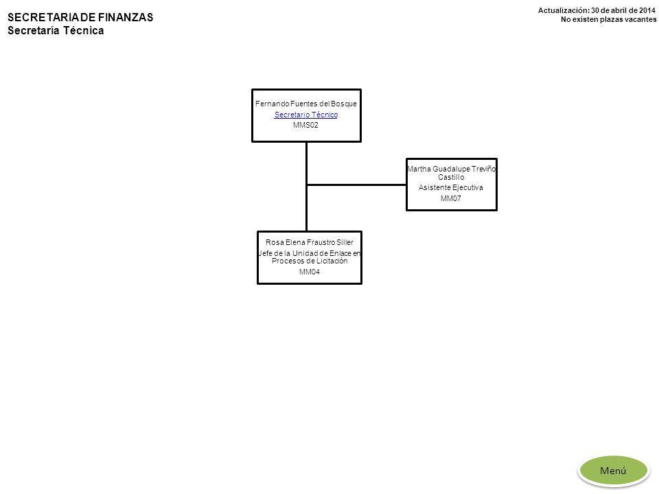 Actualización: 30 de abril de 2014 No existen plazas vacantes SECRETARIA DE FINANZAS Secretaría Técnica Fernando Fuentes del Bosque Secretario Técnico