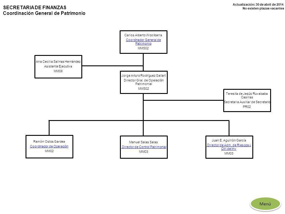 Actualización: 30 de abril de 2014 No existen plazas vacantes SECRETARIA DE FINANZAS Coordinación General de Patrimonio Carlos Alberto Woo Ibarra Coor