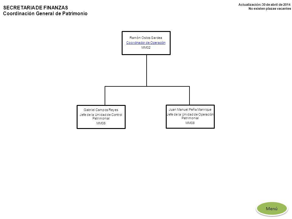 Actualización: 30 de abril de 2014 No existen plazas vacantes SECRETARIA DE FINANZAS Coordinación General de Patrimonio Ramón Ostos Gardea Coordinador