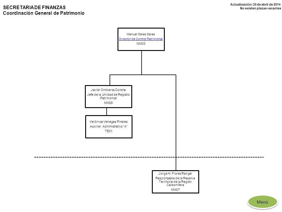 Actualización: 30 de abril de 2014 No existen plazas vacantes SECRETARIA DE FINANZAS Coordinación General de Patrimonio Manuel Salas Salas Director de
