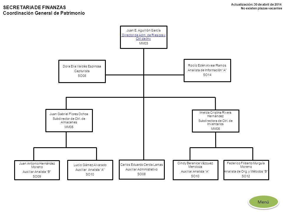 Actualización: 30 de abril de 2014 No existen plazas vacantes Imelda Cristina Rivera Hernández Subdirectora de Ctrl. de Inventarios MM06 SECRETARIA DE