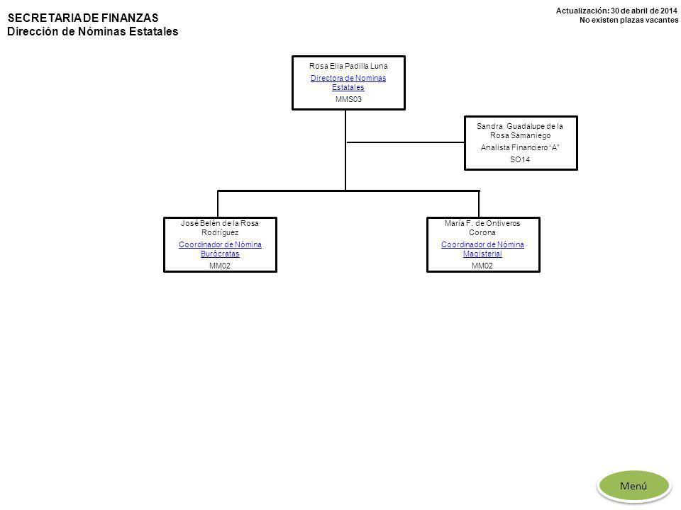 Actualización: 30 de abril de 2014 No existen plazas vacantes Rosa Elia Padilla Luna Directora de Nominas Estatales MMS03 María F. de Ontiveros Corona