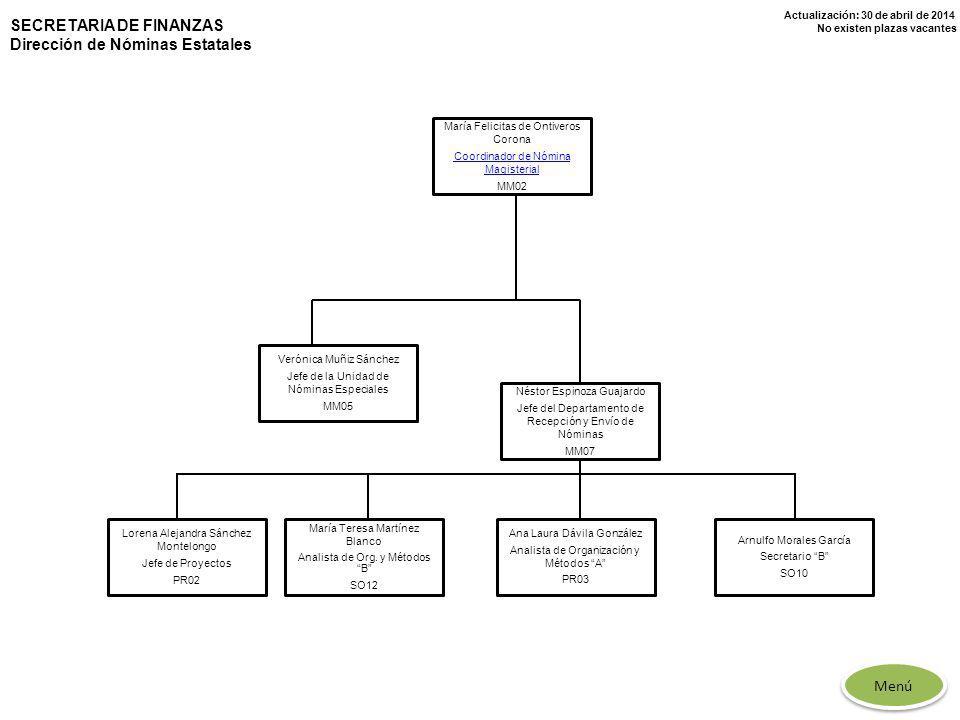 Actualización: 30 de abril de 2014 No existen plazas vacantes María Felicitas de Ontiveros Corona Coordinador de Nómina Magisterial MM02 Néstor Espino