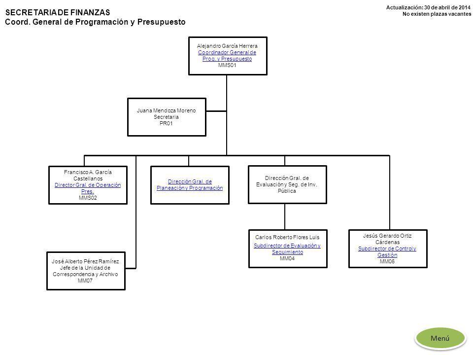 Actualización: 30 de abril de 2014 No existen plazas vacantes SECRETARIA DE FINANZAS Coord. General de Programación y Presupuesto José Alberto Pérez R