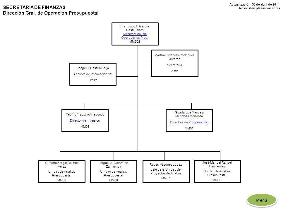 Actualización: 30 de abril de 2014 No existen plazas vacantes SECRETARIA DE FINANZAS Dirección Gral. de Operación Presupuestal Francisco A. García Cas
