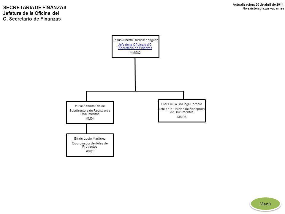 Actualización: 30 de abril de 2014 No existen plazas vacantes SECRETARIA DE FINANZAS Jefatura de la Oficina del C. Secretario de Finanzas Jesús Albert