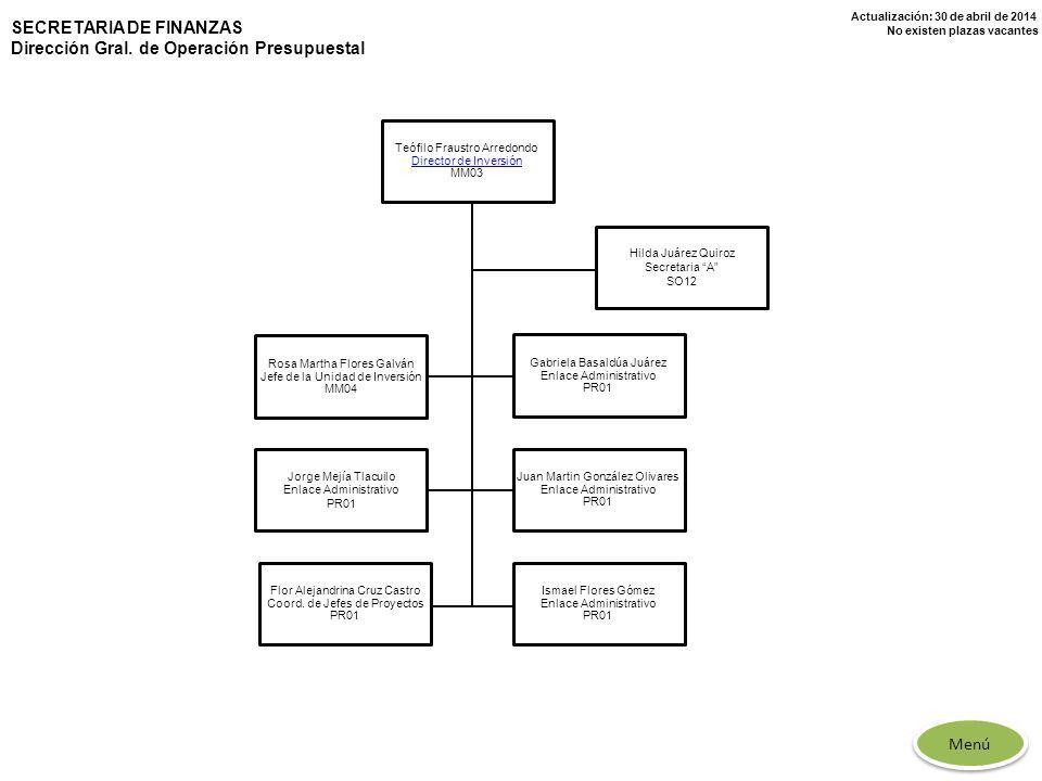 Actualización: 30 de abril de 2014 No existen plazas vacantes Teófilo Fraustro Arredondo Director de Inversión MM03 Rosa Martha Flores Galván Jefe de