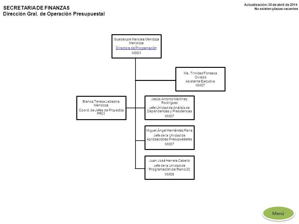 Actualización: 30 de abril de 2014 No existen plazas vacantes Jesús Antonio Martínez Rodríguez Jefe Unidad de Análisis de Dependencias y Presidencias